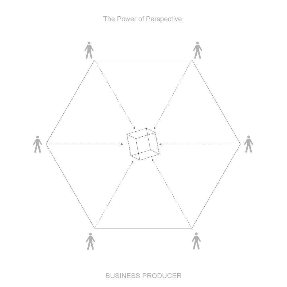多角的視点とは何か